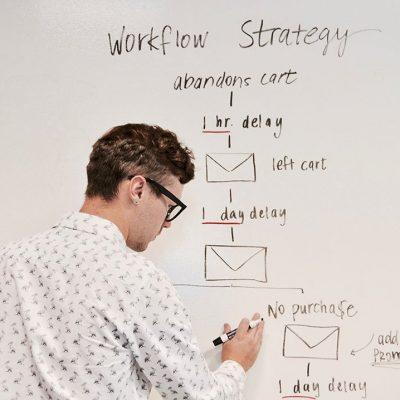 E-Commerce-Strategy